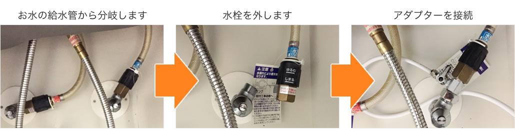 お水の給水管から分岐します→水栓を外します→アダプターを接続