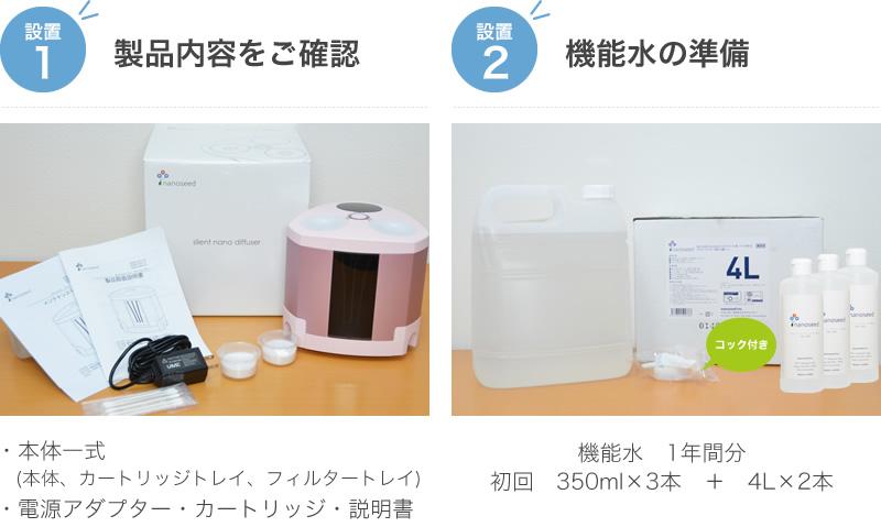 ①製品内容をご確認ください。②機能水の準備